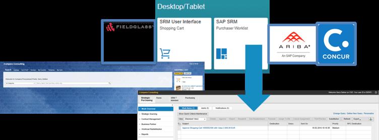 Is de SAP Fiori Launchpad uw nieuwe Inkoopportaal?