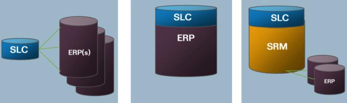 Blog 14-3-14 SLC deployment.52394bce61630afec0d54710b9c3820f