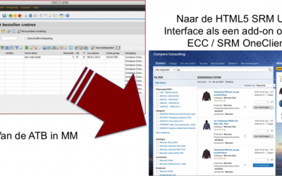 (Nederlands) Alles in 1! : SRM OneClient en de SRM User Interface Add-on op SAP ECC