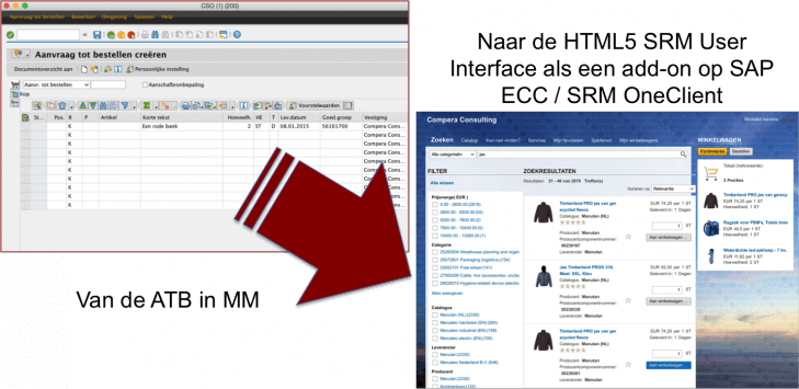 Alles in 1! : SRM OneClient en de SRM User Interface Add-on op SAP ECC