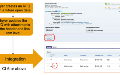 SAP Ariba: Uitbreidingen RFQ-functionaliteit (Quote Automation)